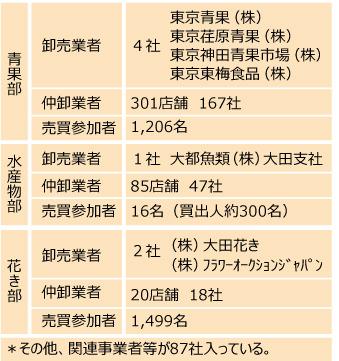 大田市場 (1).jpg